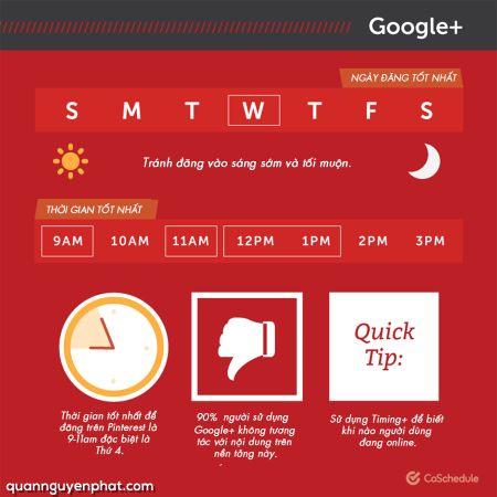 Thời gian tốt nhất đăng bài có nhiều view và tương tác trên các mạng xã hội