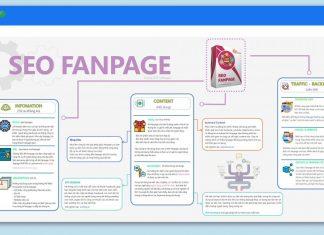 Seo facebook, Seo fanpage lên Top nhanh nhất, bền vững