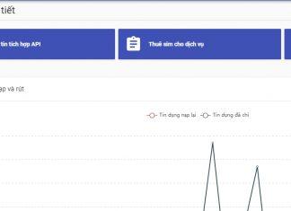 Cách Lấy Lại Tài Khoản Facebook Quên Mật Khẩu Trong 5 Phút | ATP Software